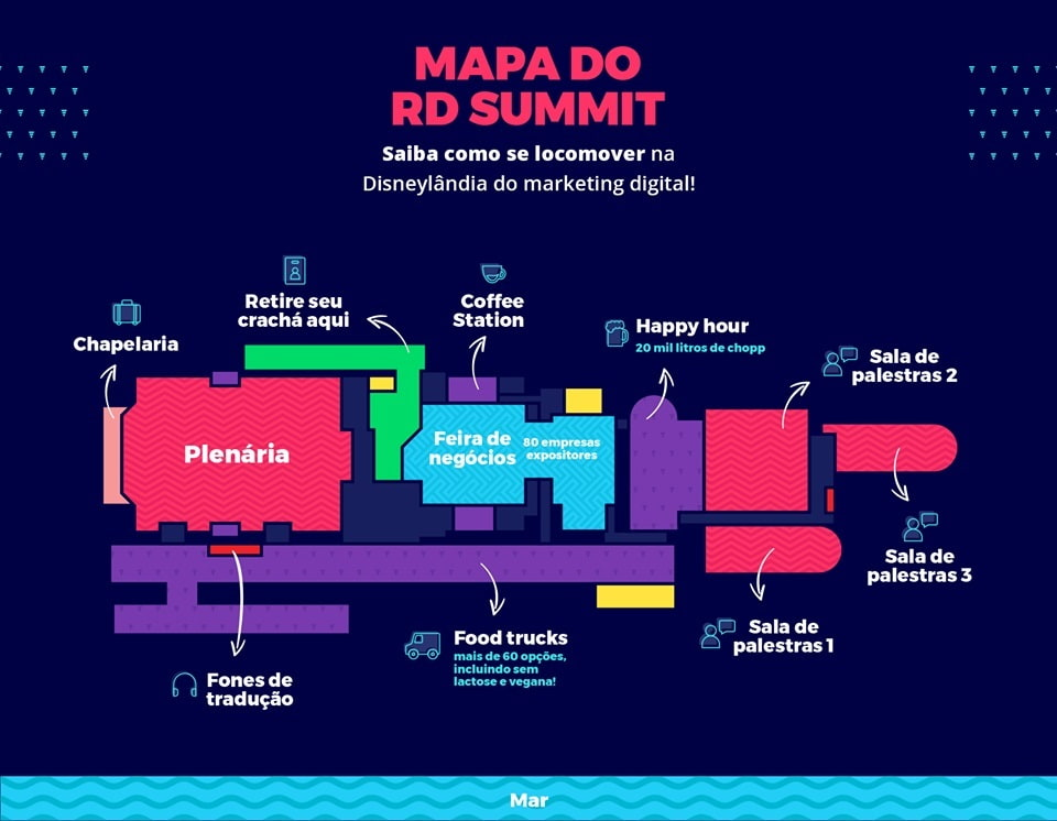 Mapa do RD Summit
