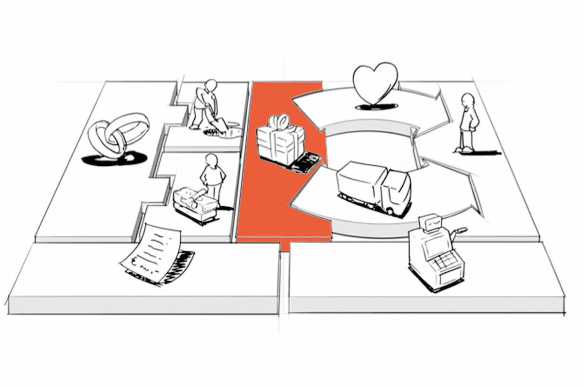 Conheça 8 modelos de proposta de valor para passar ao seu cliente