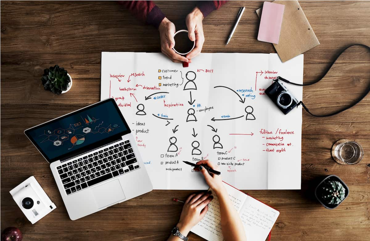 Mapeamento de interesses dentro da empresa