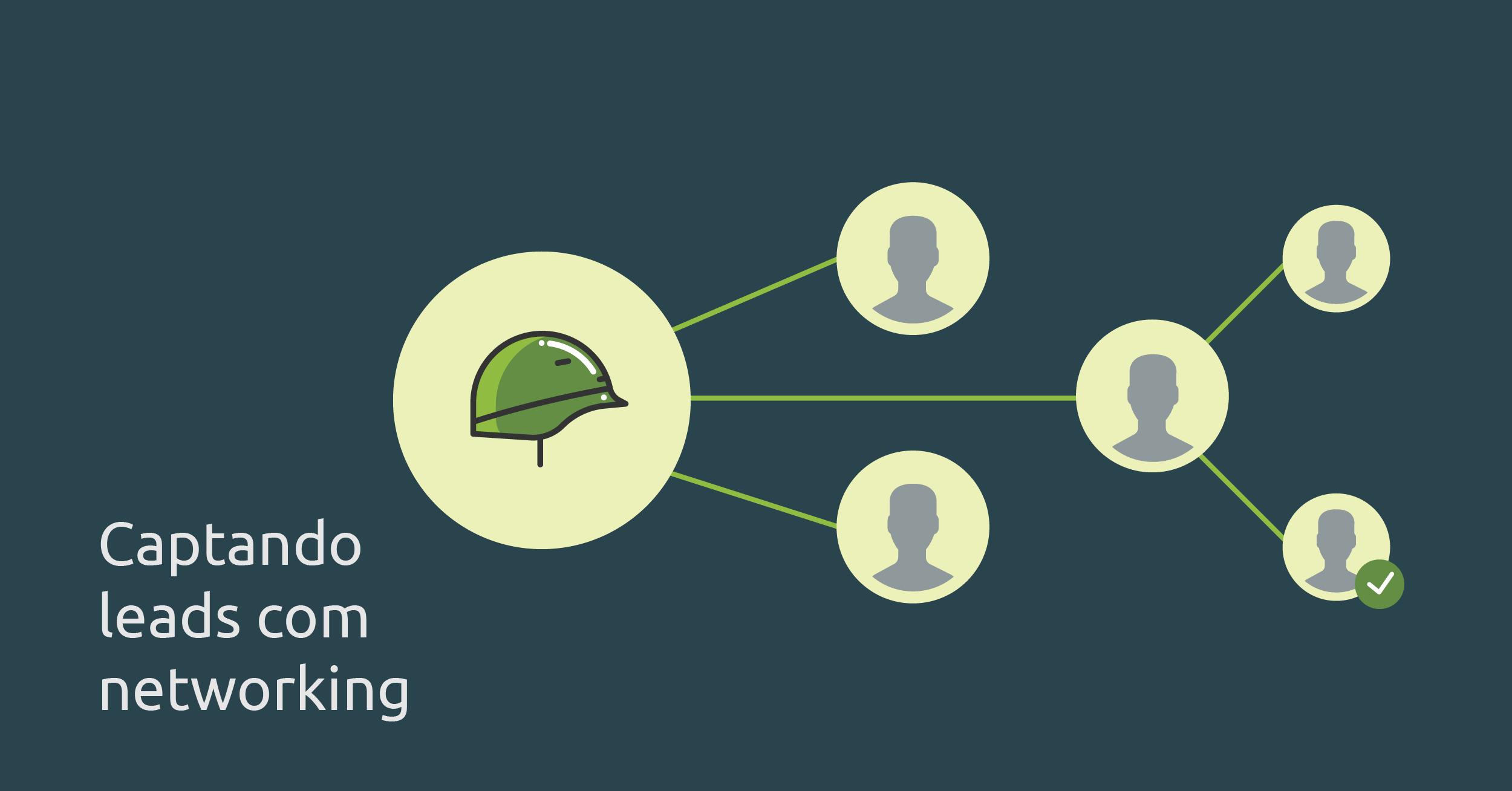 Gerando mais leads com networking